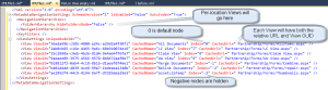 XML of per-location View before it is updated
